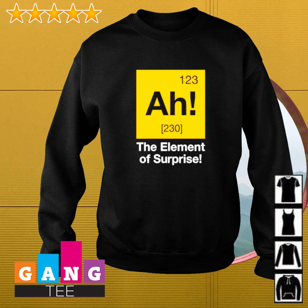 Ah! The element of surprise Sweater